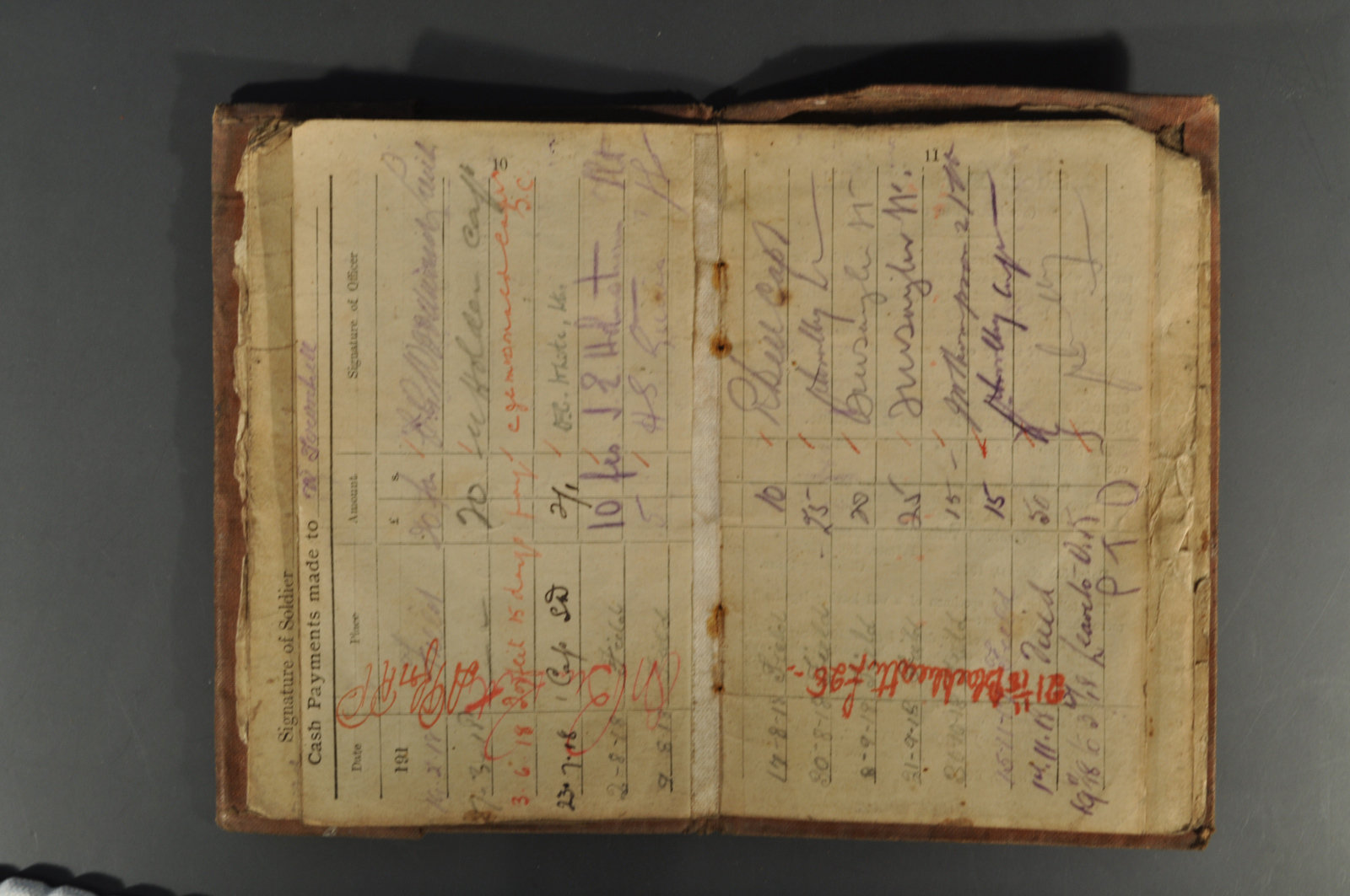 Paybook including will, 26/04/1915,  Europeana 1914- 1918 / Alan Townhill, CC BY-SA