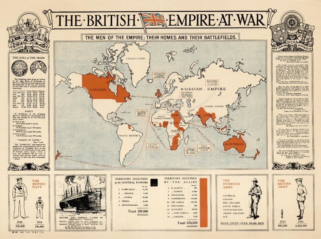 Global War: Soldiers of the British armed forces are recruited from throughout the Empire, R & L., Ltd, The Royal Library: The National Library of Denmark and Copenhagen University Library, CC BY-NC-ND